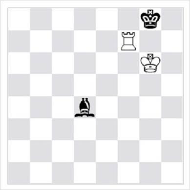 Travancore Chess Club